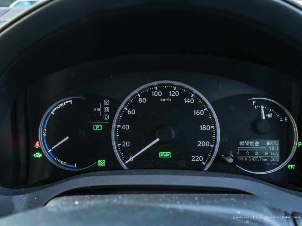 Lexus CT Fuel Efficiency