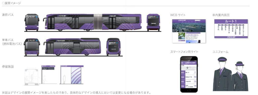 Tokyo BRT
