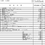 ソフトバンク 請求書 小計と合計が一致しない