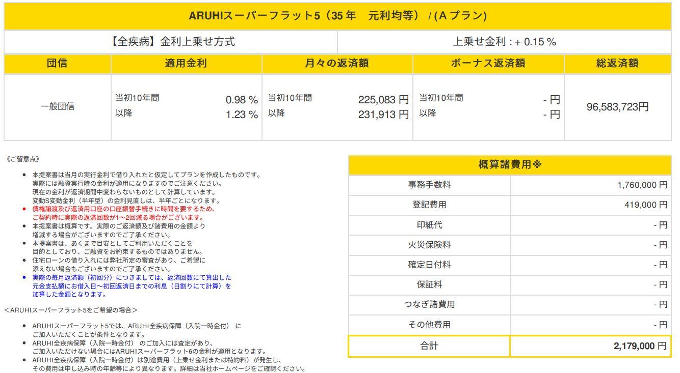 ARUHI Super Flat 35 5