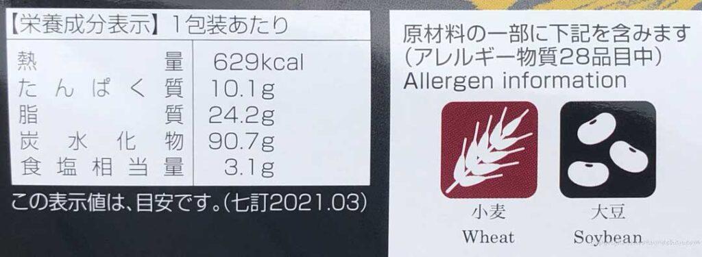 えんがわ押し寿司カロリーとアレルギー表示