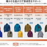 【お勧め】 モンベルのフリースジャケットの違いとPatatognia R2と比べた感想 スキーやキャンプにもどうぞ。